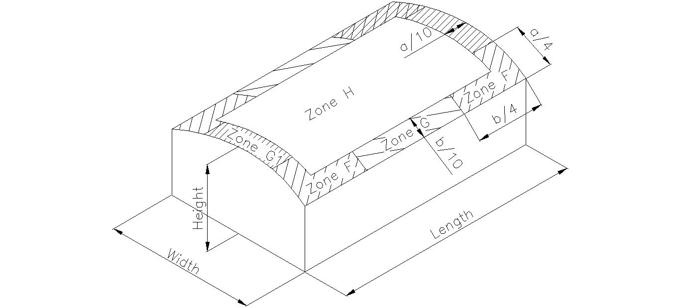 barrel_vault_roof_wind_load_zones